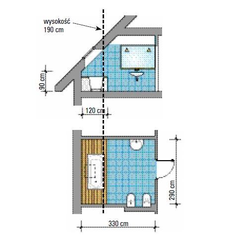 Łazienka na poddaszu - niska ścianka
