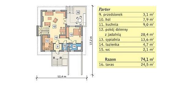 Wybór projektu a układ funkcjonalny domu