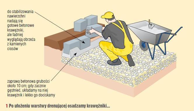 Układanie mozaiki - etap I