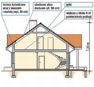 Podniesienie ścianki kolankowej w domu z poddaszem. Warto czy nie warto?
