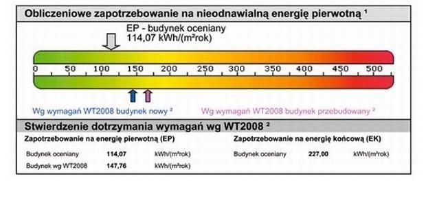 Certyfikacja energetyczna bez tajemnic